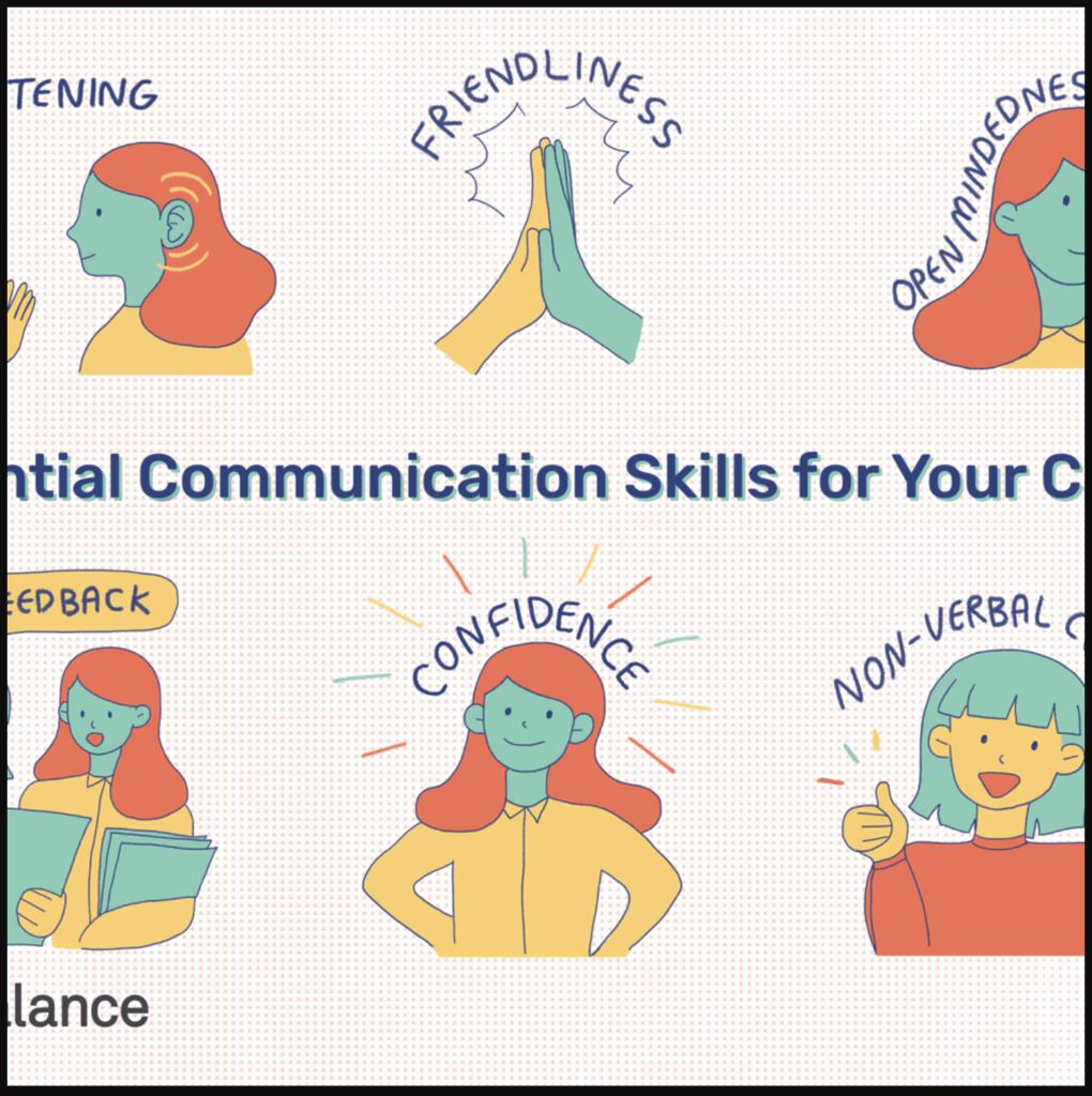 Các yếu tố thể hiện kỹ năng giao tiếp cơ bản