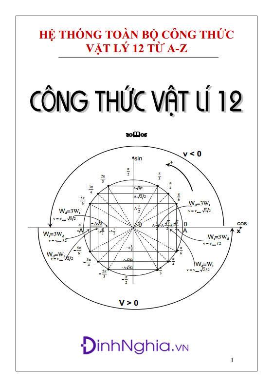công thức vật lý 12 hình anh 1
