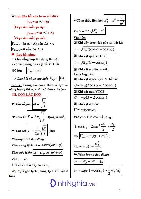 công thức vật lý 12 hình anh 4