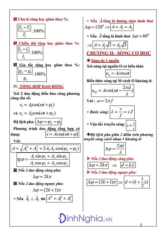 công thức vật lý 12 hình anh 5