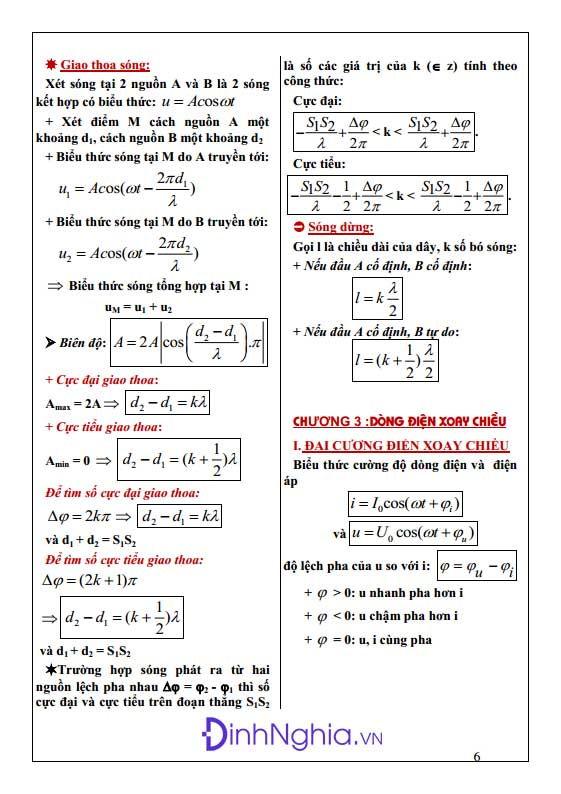 công thức vật lý 12 hình anh 6