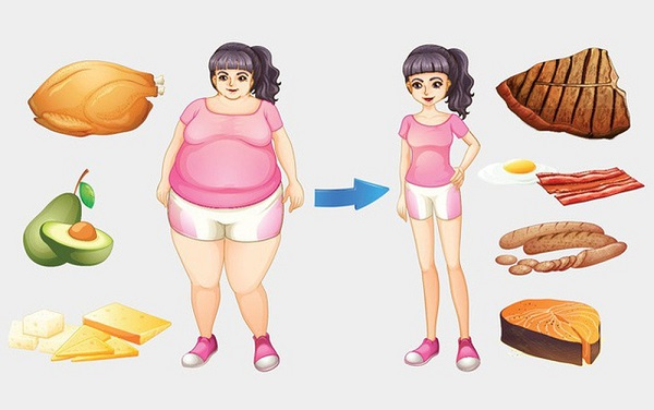 hdl-c là gì và giảm cân là cách để tăng chỉ số hdl-c