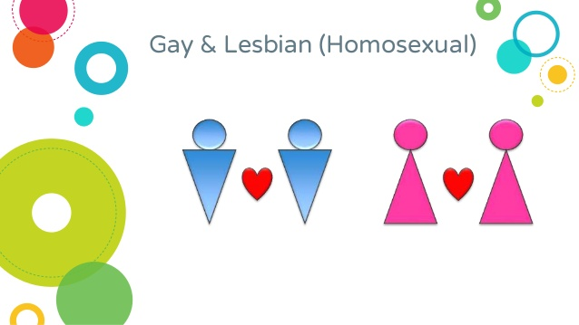 LGBT là gì? Đồng tính luyến ái nam và nữ