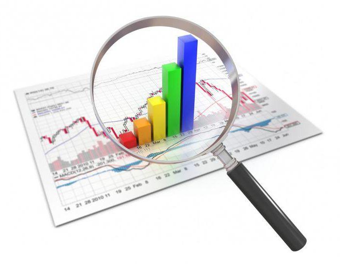 Tìm hiểu rõ về mẫu báo cáo công việc mình cần làm